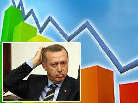 Tayyip Erdoğan ve piyasalar